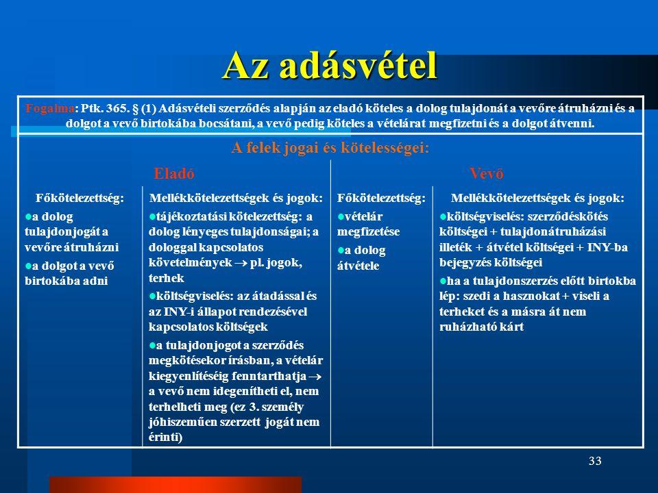 33 Az adásvétel Fogalma: Ptk. 365. § (1) Adásvételi szerződés alapján az eladó köteles a dolog tulajdonát a vevőre átruházni és a dolgot a vevő birtok