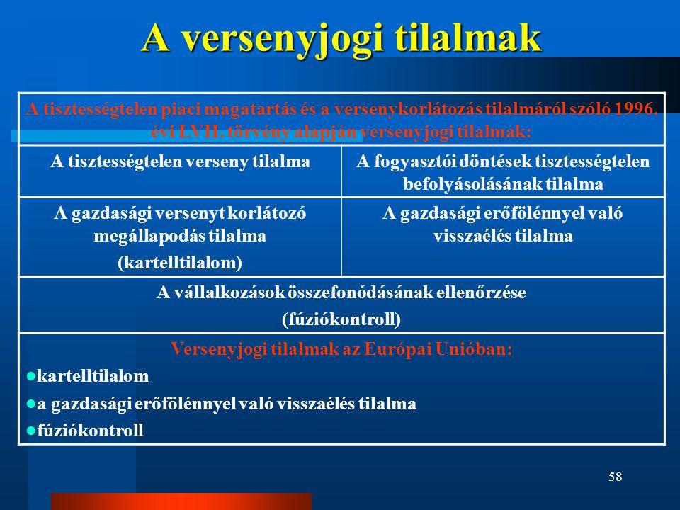 58 A versenyjogi tilalmak A tisztességtelen piaci magatartás és a versenykorlátozás tilalmáról szóló 1996. évi LVII. törvény alapján versenyjogi tilal