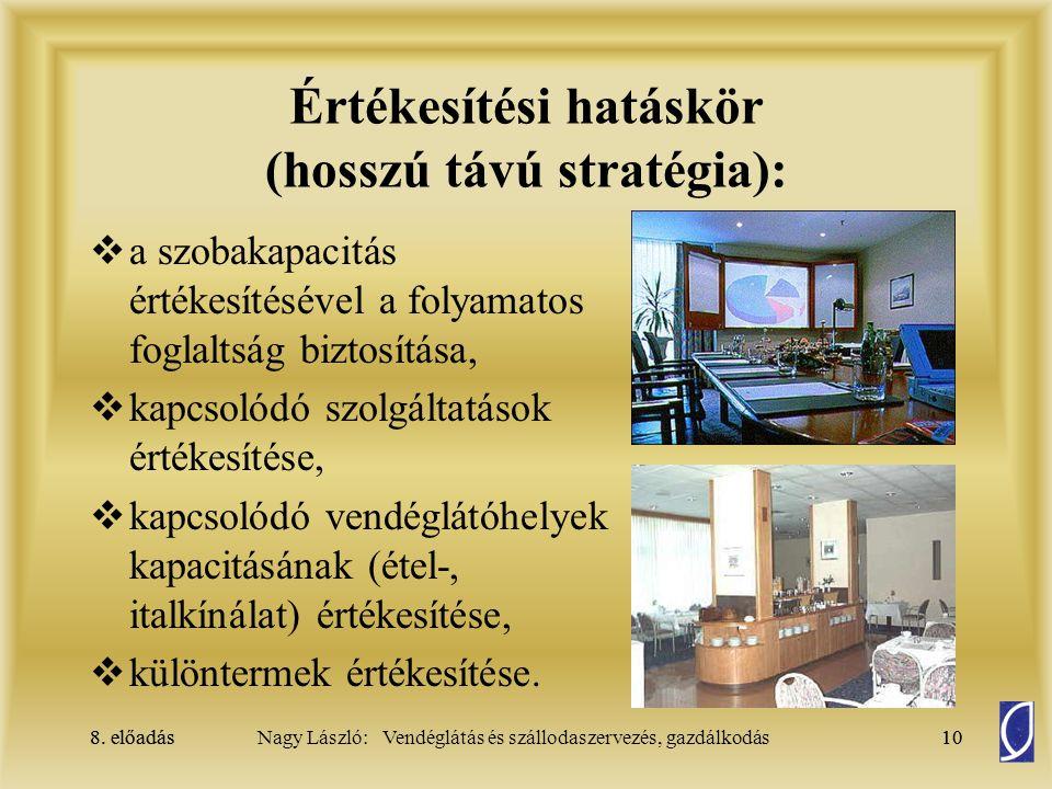 8. előadás10Nagy László: Vendéglátás és szállodaszervezés, gazdálkodás8. előadás10 Értékesítési hatáskör (hosszú távú stratégia):  a szobakapacitás é