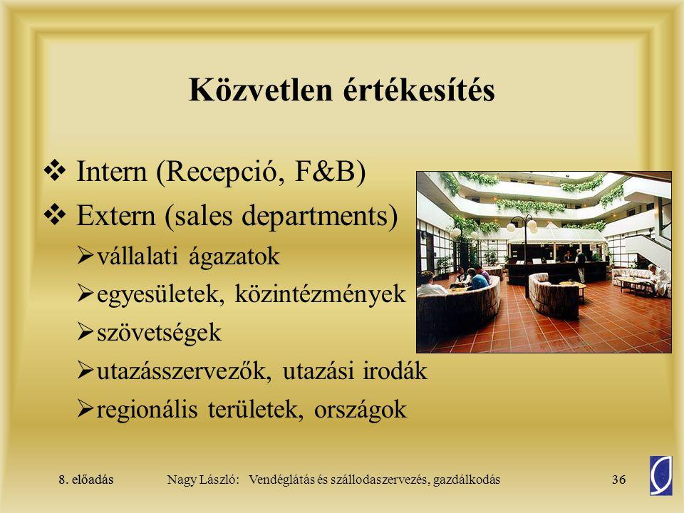 8. előadás36Nagy László: Vendéglátás és szállodaszervezés, gazdálkodás8. előadás36 Közvetlen értékesítés  Intern (Recepció, F&B)  Extern (sales depa