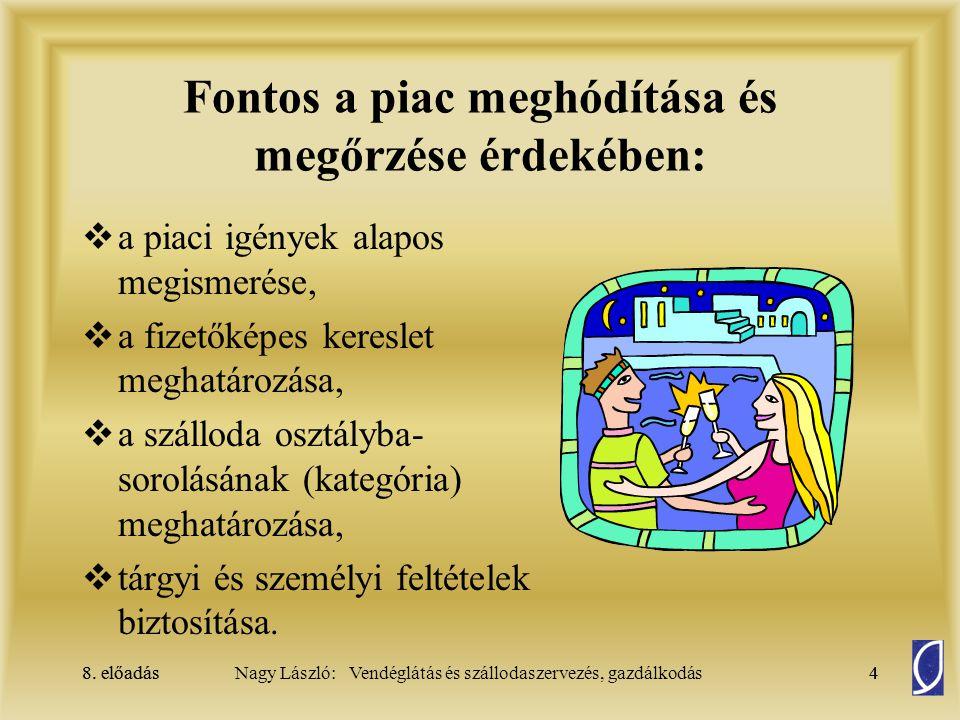 8.előadás35Nagy László: Vendéglátás és szállodaszervezés, gazdálkodás8.