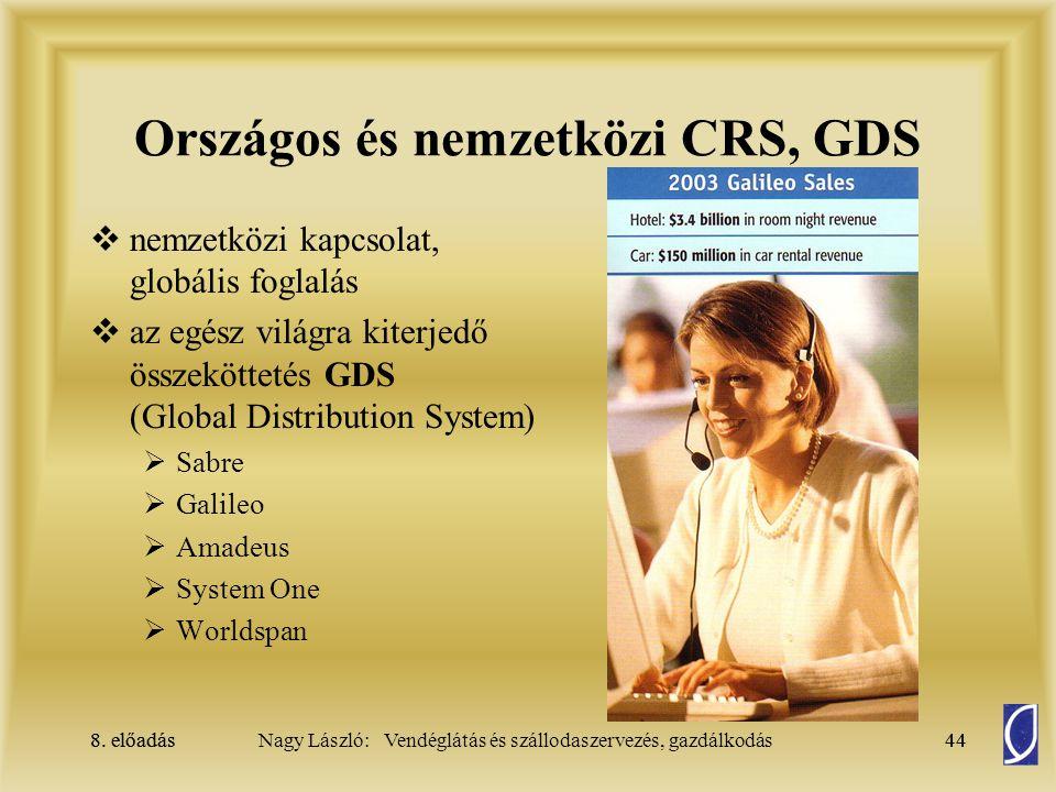 8. előadás44Nagy László: Vendéglátás és szállodaszervezés, gazdálkodás8. előadás44 Országos és nemzetközi CRS, GDS  nemzetközi kapcsolat, globális fo