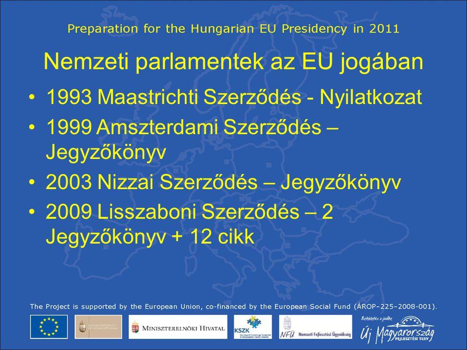 Nemzeti parlamentek az EU jogában •1993 Maastrichti Szerződés - Nyilatkozat •1999 Amszterdami Szerződés – Jegyzőkönyv •2003 Nizzai Szerződés – Jegyzők