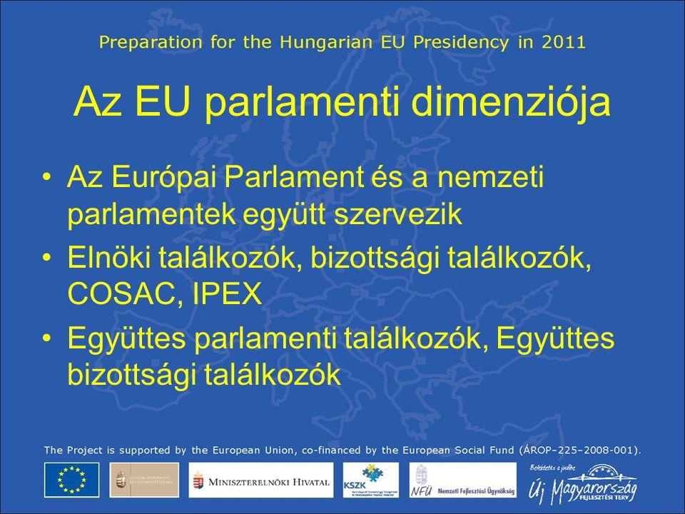 Az EU parlamenti dimenziója •Az Európai Parlament és a nemzeti parlamentek együtt szervezik •Elnöki találkozók, bizottsági találkozók, COSAC, IPEX •Eg