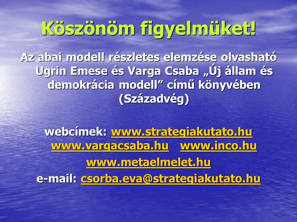 """Köszönöm figyelmüket! Az abai modell részletes elemzése olvasható Ugrin Emese és Varga Csaba """"Új állam és demokrácia modell"""" című könyvében (Századvég"""