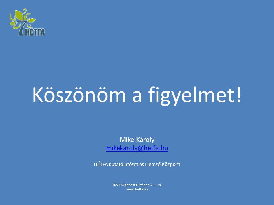 Köszönöm a figyelmet! Mike Károly mikekaroly@hetfa.hu HÉTFA Kutatóintézet és Elemző Központ 1051 Budapest Október 6. u. 19. www.hetfa.hu