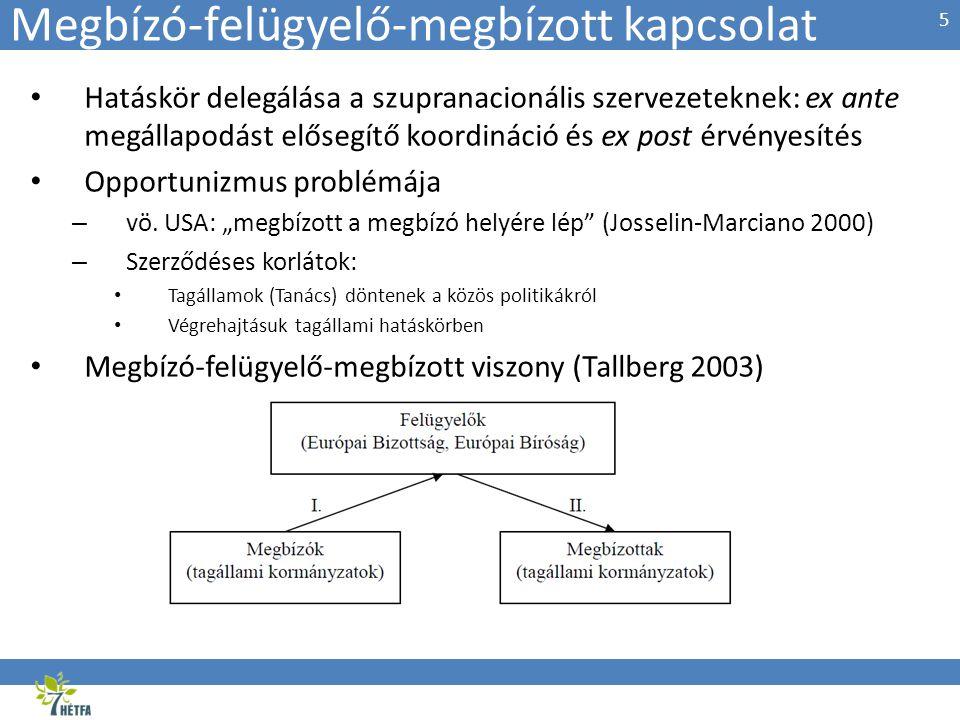 Megbízó-felügyelő-megbízott kapcsolat • Hatáskör delegálása a szupranacionális szervezeteknek: ex ante megállapodást elősegítő koordináció és ex post