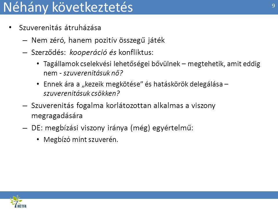 Néhány következtetés • Szuverenitás átruházása – Nem zéró, hanem pozitív összegű játék – Szerződés: kooperáció és konfliktus : • Tagállamok cselekvési