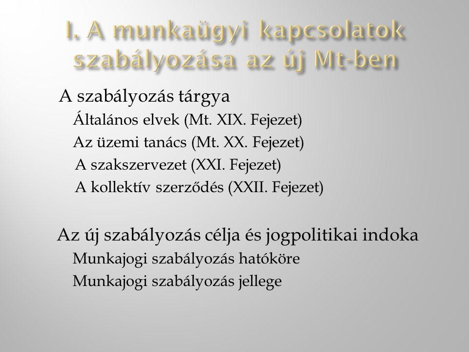 A szabályozás tárgya Általános elvek (Mt. XIX. Fejezet) Az üzemi tanács (Mt. XX. Fejezet) A szakszervezet (XXI. Fejezet) A kollektív szerződés (XXII.