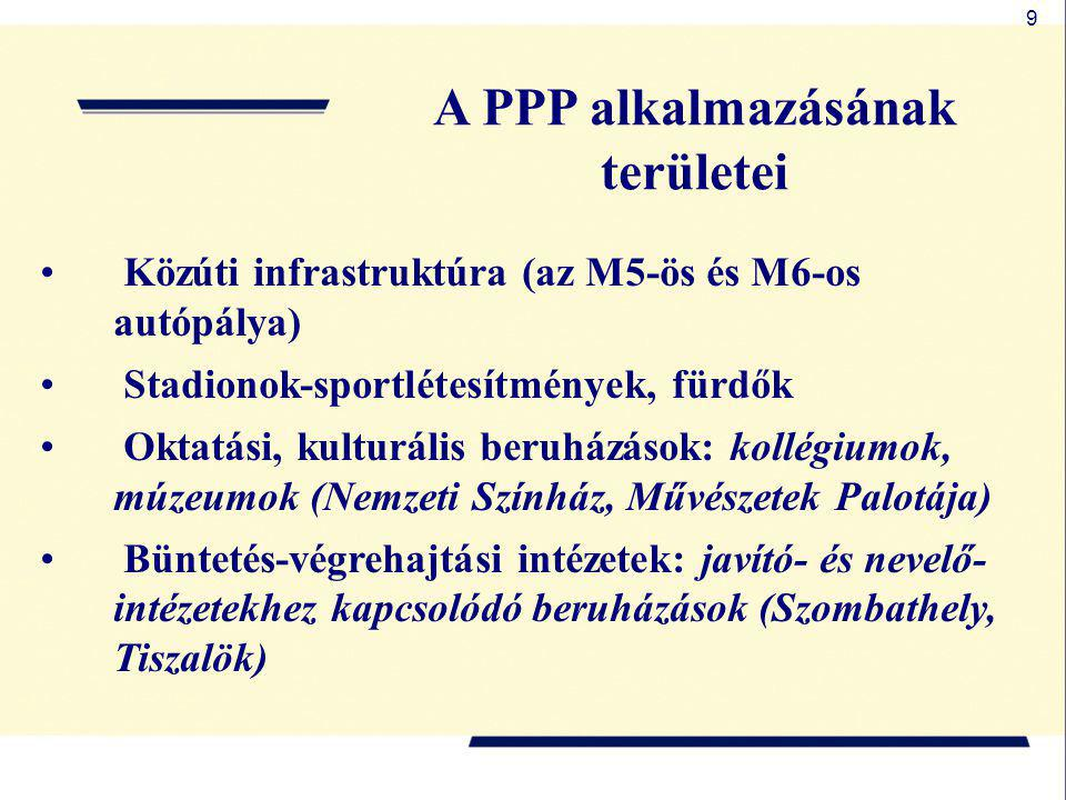 9 A PPP alkalmazásának területei • Közúti infrastruktúra (az M5-ös és M6-os autópálya) • Stadionok-sportlétesítmények, fürdők • Oktatási, kulturális b