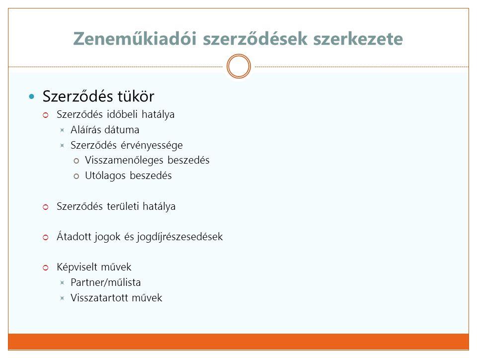 Zeneműkiadói szerződések érvényesítése 1.