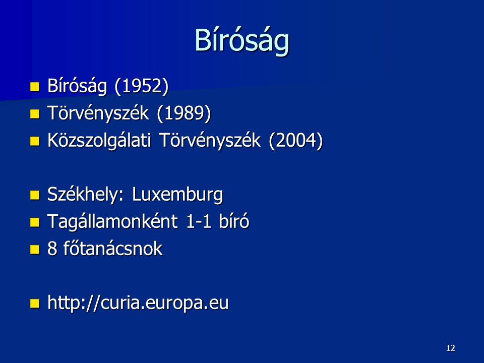 Bíróság  Bíróság (1952)  Törvényszék (1989)  Közszolgálati Törvényszék (2004)  Székhely: Luxemburg  Tagállamonként 1-1 bíró  8 főtanácsnok  http://curia.europa.eu 12