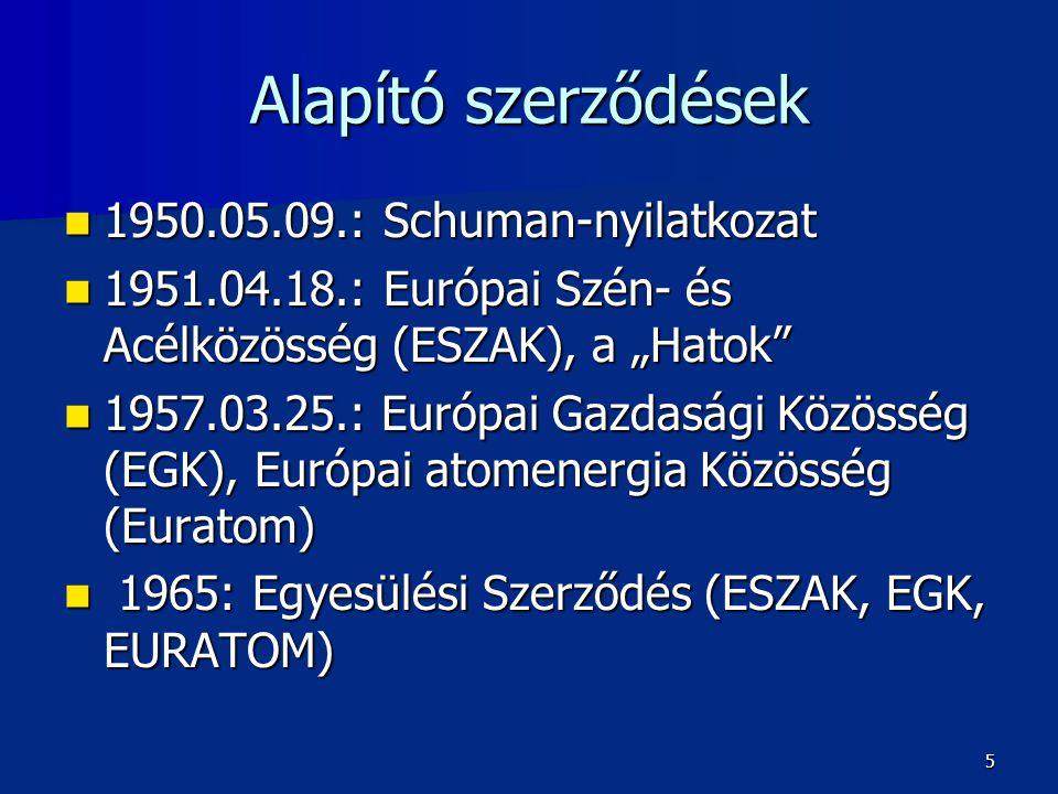 Uniós polgárság  A maastrichti szerződés foglalta össze először az uniós polgárság elemeit.