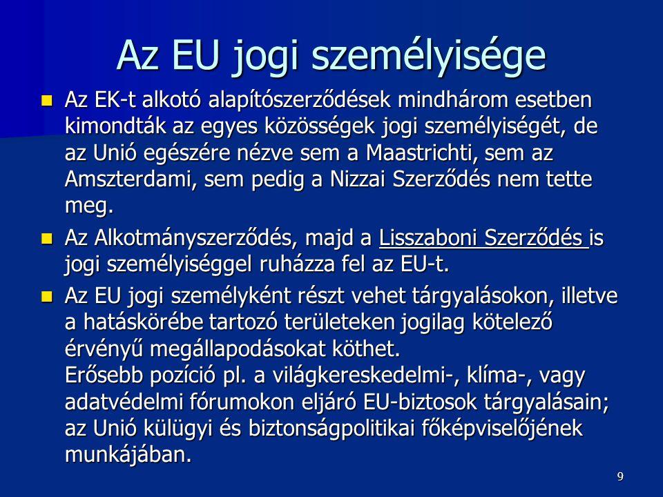 Az EU jogi személyisége  Az EK-t alkotó alapítószerződések mindhárom esetben kimondták az egyes közösségek jogi személyiségét, de az Unió egészére nézve sem a Maastrichti, sem az Amszterdami, sem pedig a Nizzai Szerződés nem tette meg.
