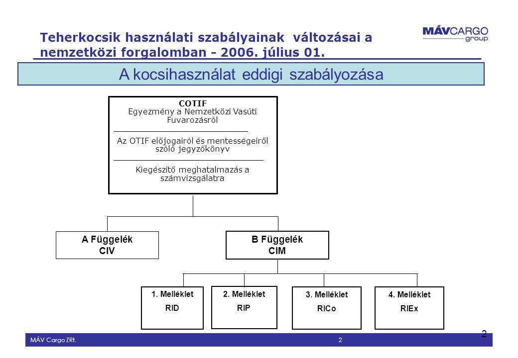 Teherkocsik használati szabályainak változásai a nemzetközi forgalomban - 2006.