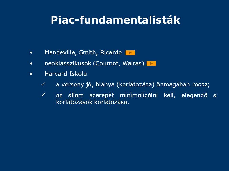 Piac-fundamentalisták •Mandeville, Smith, Ricardo •neoklasszikusok (Cournot, Walras) •Harvard Iskola  a verseny jó, hiánya (korlátozása) önmagában ro