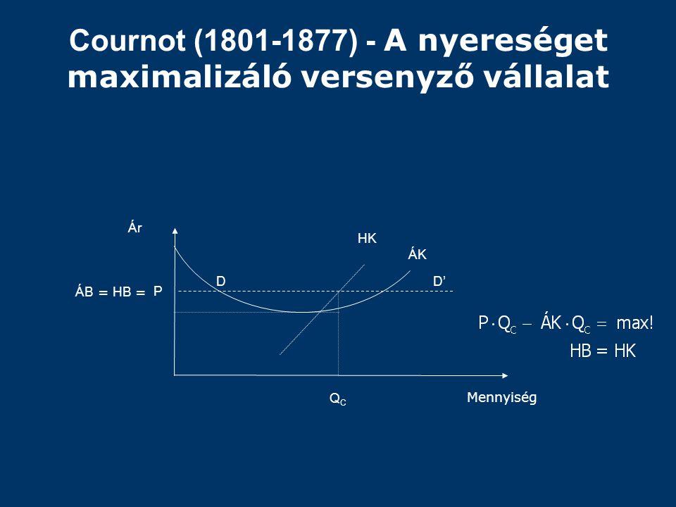 Cournot (1801-1877) - A nyereséget maximalizáló versenyző vállalat HK ÁK HBÁB == P Ár Mennyiség QCQC DD'