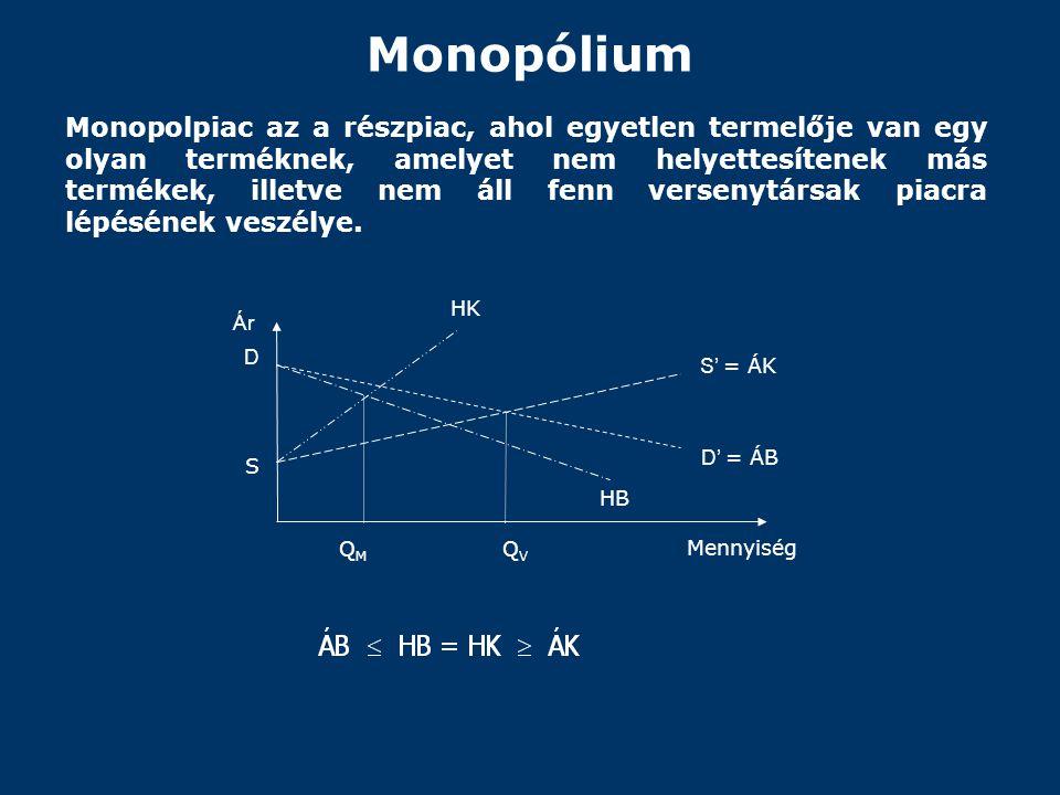 Monopólium Monopolpiac az a részpiac, ahol egyetlen termelője van egy olyan terméknek, amelyet nem helyettesítenek más termékek, illetve nem áll fenn