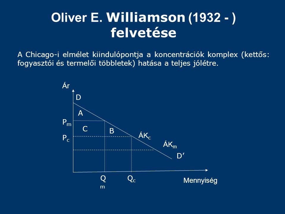Oliver E. Williamson (1932 - ) felvetése A Chicago-i elmélet kiindulópontja a koncentrációk komplex (kettős: fogyasztói és termelői többletek) hatása