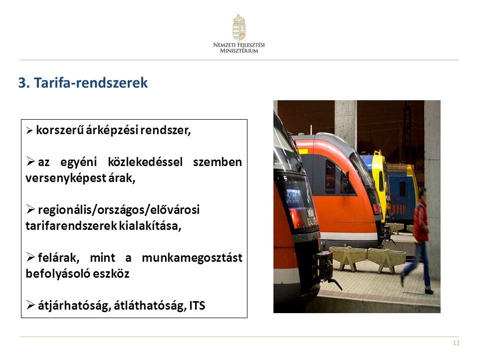 11 3. Tarifa-rendszerek  korszerű árképzési rendszer,  az egyéni közlekedéssel szemben versenyképest árak,  regionális/országos/elővárosi tarifaren