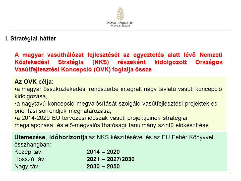 3 A magyar vasúthálózat fejlesztését az egyeztetés alatt lévő Nemzeti Közlekedési Stratégia (NKS) részeként kidolgozott Országos Vasútfejlesztési Konc