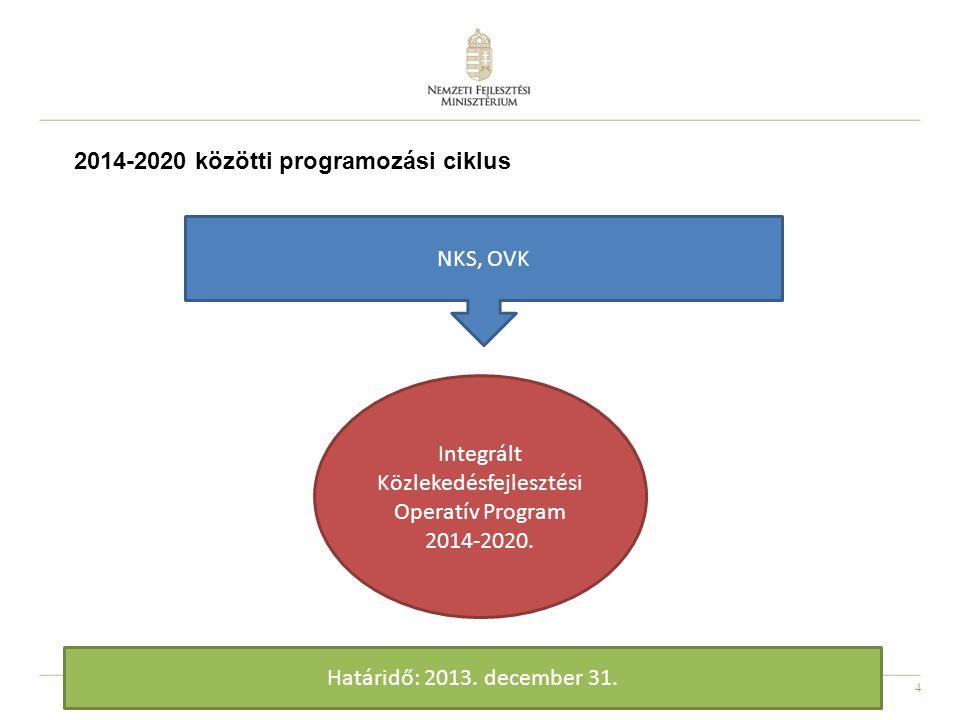 4 Integrált Közlekedésfejlesztési Operatív Program 2014-2020. 2014-2020 közötti programozási ciklus NKS, OVK Határidő: 2013. december 31.