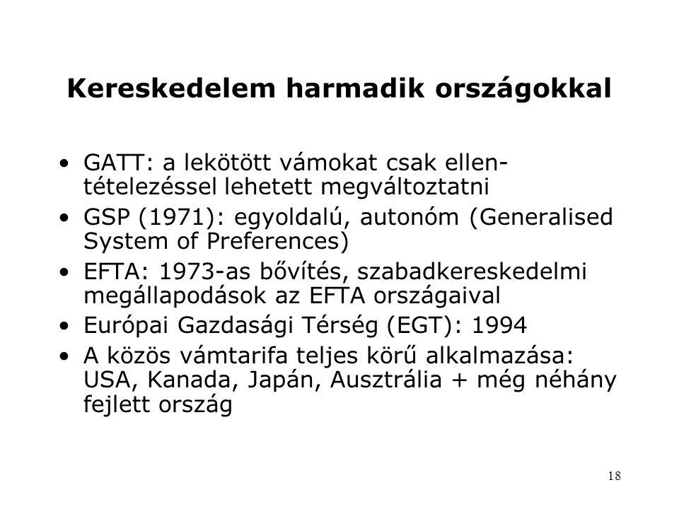 18 Kereskedelem harmadik országokkal •GATT: a lekötött vámokat csak ellen- tételezéssel lehetett megváltoztatni •GSP (1971): egyoldalú, autonóm (Generalised System of Preferences) •EFTA: 1973-as bővítés, szabadkereskedelmi megállapodások az EFTA országaival •Európai Gazdasági Térség (EGT): 1994 •A közös vámtarifa teljes körű alkalmazása: USA, Kanada, Japán, Ausztrália + még néhány fejlett ország