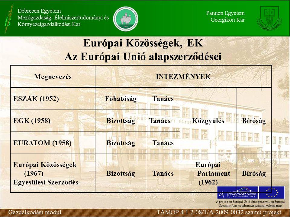 Európai Közösségek, EK Az Európai Unió alapszerződései MegnevezésINTÉZMÉNYEK ESZAK (1952)FőhatóságTanács KözgyűlésBíróság EGK (1958)BizottságTanács EURATOM (1958)BizottságTanács Európai Közösségek (1967) Egyesülési Szerződés BizottságTanács Európai Parlament (1962) Bíróság