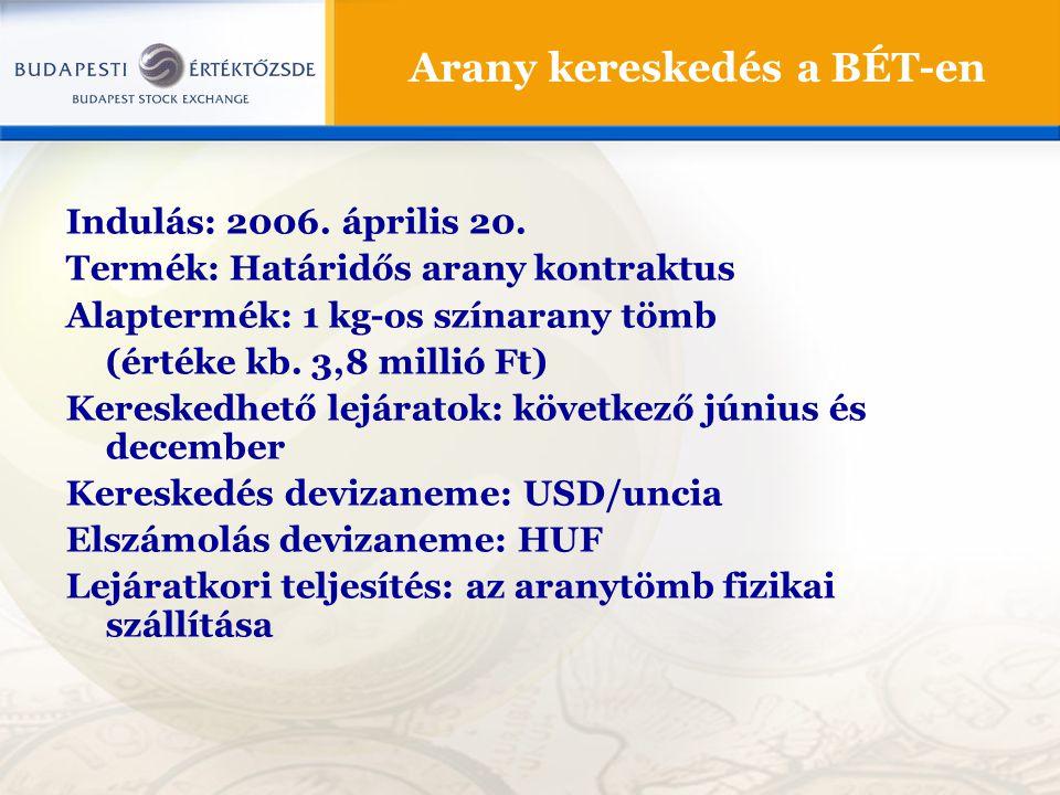 Arany kereskedés a BÉT-en Indulás: 2006. április 20. Termék: Határidős arany kontraktus Alaptermék: 1 kg-os színarany tömb (értéke kb. 3,8 millió Ft)
