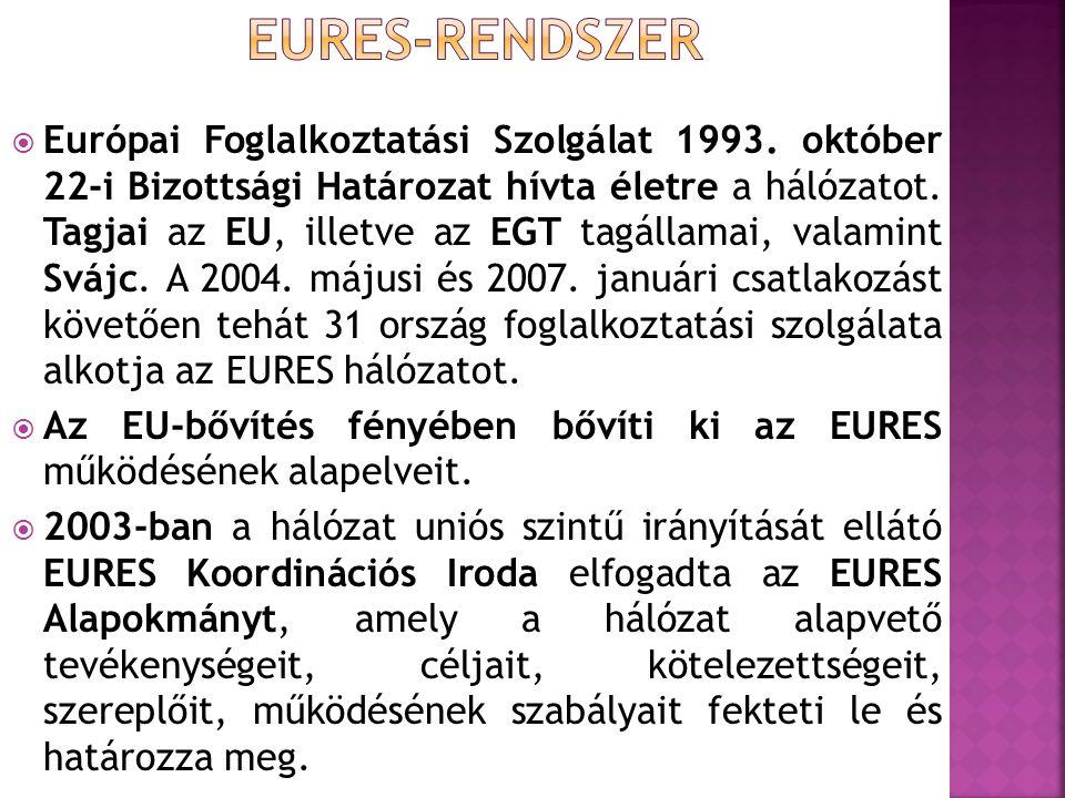  Európai Foglalkoztatási Szolgálat 1993. október 22-i Bizottsági Határozat hívta életre a hálózatot. Tagjai az EU, illetve az EGT tagállamai, valamin
