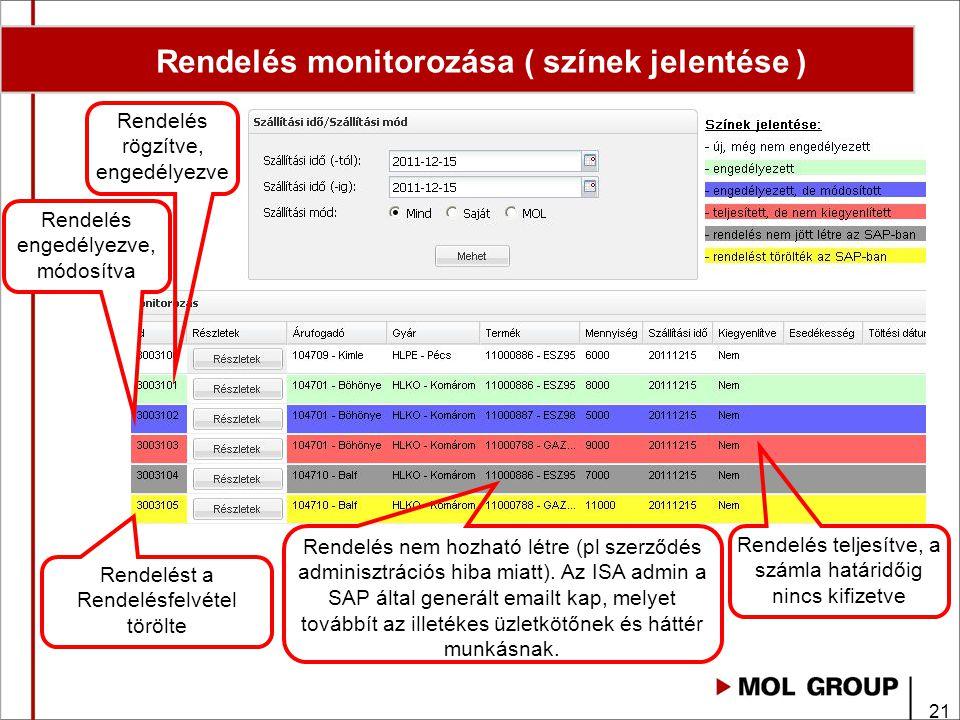 21 Rendelés monitorozása ( színek jelentése ) Rendelés rögzítve, engedélyezve Rendelés engedélyezve, módosítva Rendelés teljesítve, a számla határidőig nincs kifizetve Rendelés nem hozható létre (pl szerződés adminisztrációs hiba miatt).