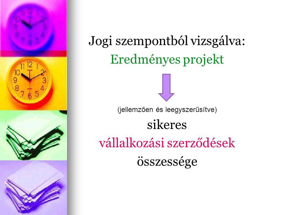 Tulajdonos Projektmenedzser Projekt Eredmény 1.sz.