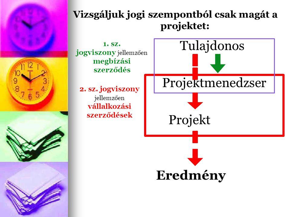 A projekt maga több egymással összefüggő jogviszonyt tartalmaz: pl.