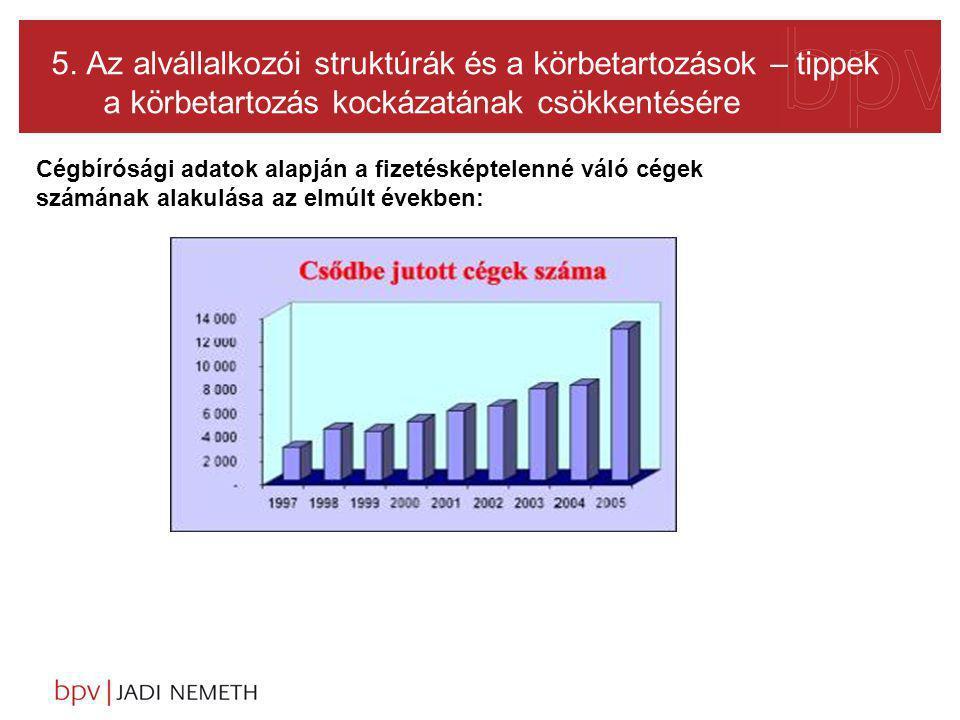 5. Az alvállalkozói struktúrák és a körbetartozások – tippek a körbetartozás kockázatának csökkentésére Cégbírósági adatok alapján a fizetésképtelenné