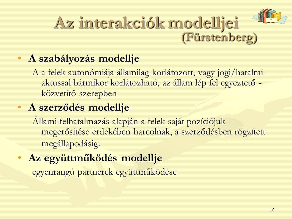 10 Az interakciók modelljei (Fürstenberg) •A szabályozás modellje A a felek autonómiája államilag korlátozott, vagy jogi/hatalmi aktussal bármikor korlátozható, az állam lép fel egyeztető - közvetítő szerepben •A szerződés modellje Állami felhatalmazás alapján a felek saját pozíciójuk megerősítése érdekében harcolnak, a szerződésben rögzített megállapodásig.
