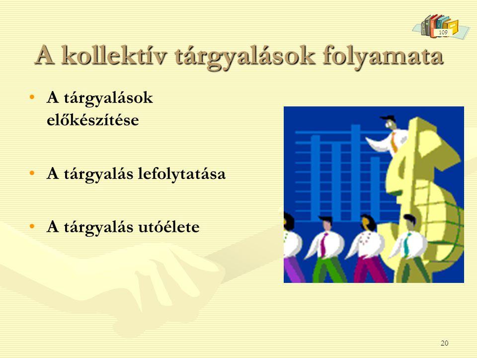 20 A kollektív tárgyalások folyamata • •A tárgyalások előkészítése • •A tárgyalás lefolytatása • •A tárgyalás utóélete 109