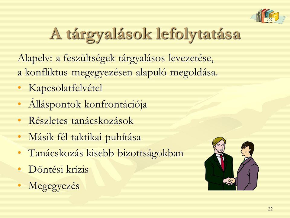 22 A tárgyalások lefolytatása Alapelv: a feszültségek tárgyalásos levezetése, a konfliktus megegyezésen alapuló megoldása. •Kapcsolatfelvétel •Álláspo