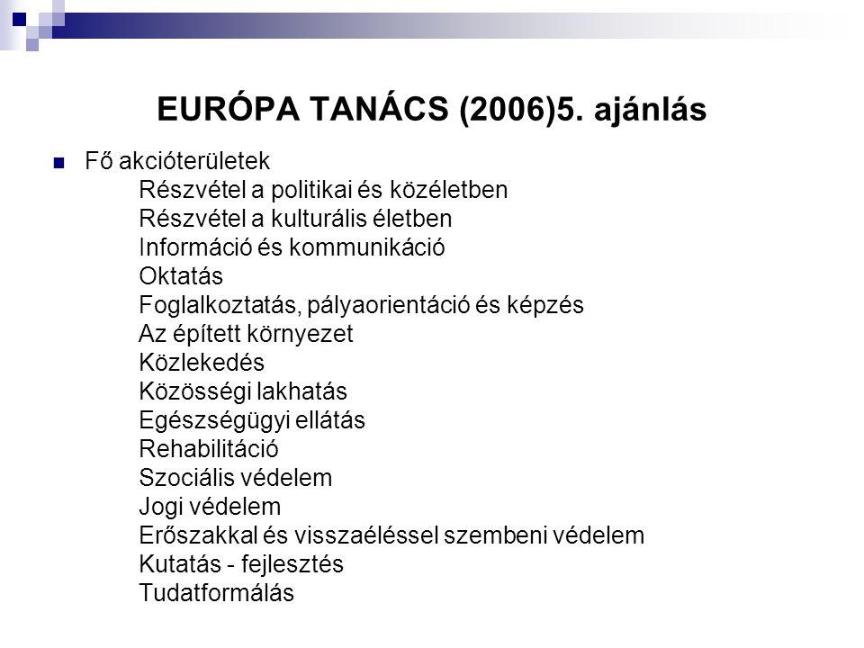 EURÓPA TANÁCS (2006)5. ajánlás  Fő akcióterületek Részvétel a politikai és közéletben Részvétel a kulturális életben Információ és kommunikáció Oktat
