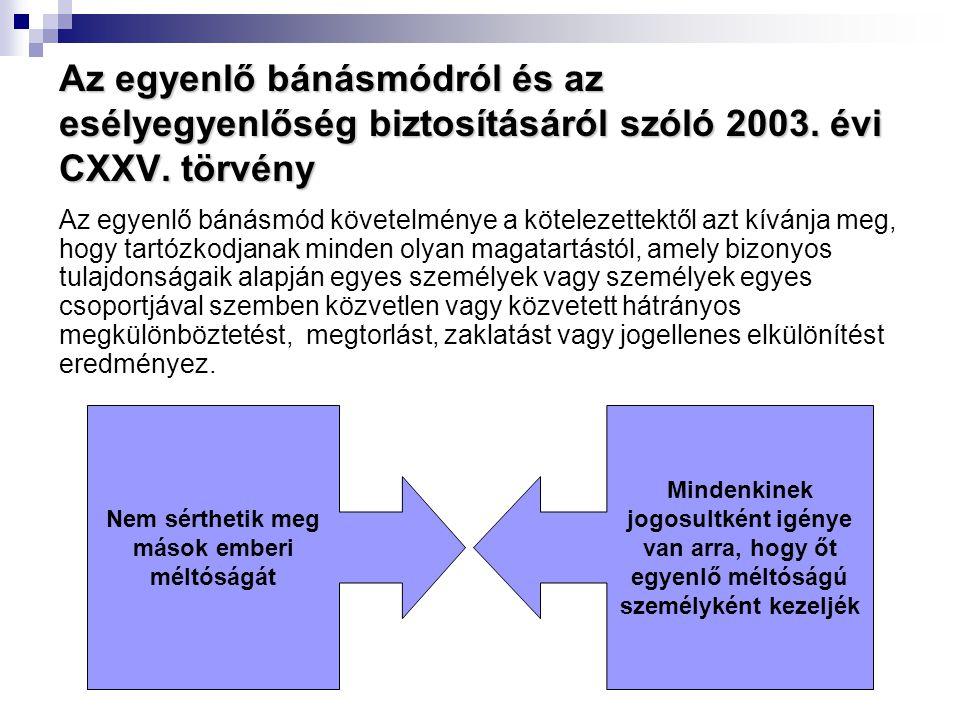 Az egyenlő bánásmódról és az esélyegyenlőség biztosításáról szóló 2003. évi CXXV. törvény Az egyenlő bánásmód követelménye a kötelezettektől azt kíván