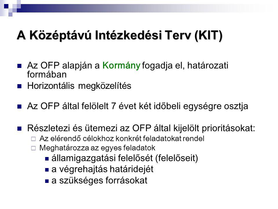 A Középtávú Intézkedési Terv (KIT)  Az OFP alapján a Kormány fogadja el, határozati formában  Horizontális megközelítés  Az OFP által felölelt 7 év