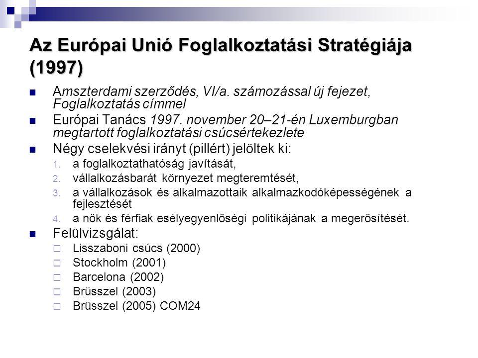 Az Európai Unió Foglalkoztatási Stratégiája (1997)  Amszterdami szerződés, VI/a. számozással új fejezet, Foglalkoztatás címmel  Európai Tanács 1997.