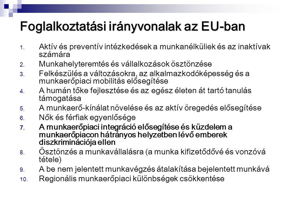 Foglalkoztatási irányvonalak az EU-ban 1. Aktív és preventív intézkedések a munkanélküliek és az inaktívak számára 2. Munkahelyteremtés és vállalkozás