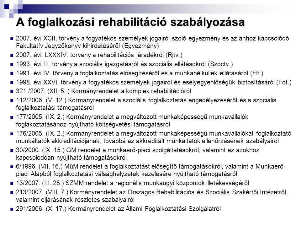 A foglalkozási rehabilitáció szabályozása  2007. évi XCII. törvény a fogyatékos személyek jogairól szóló egyezmény és az ahhoz kapcsolódó Fakultatív