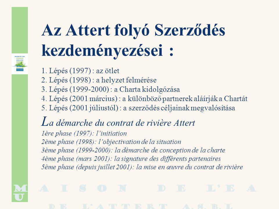 Az Attert folyó Szerződés kezdeményezései : 1. Lépés (1997) : az ötlet 2.