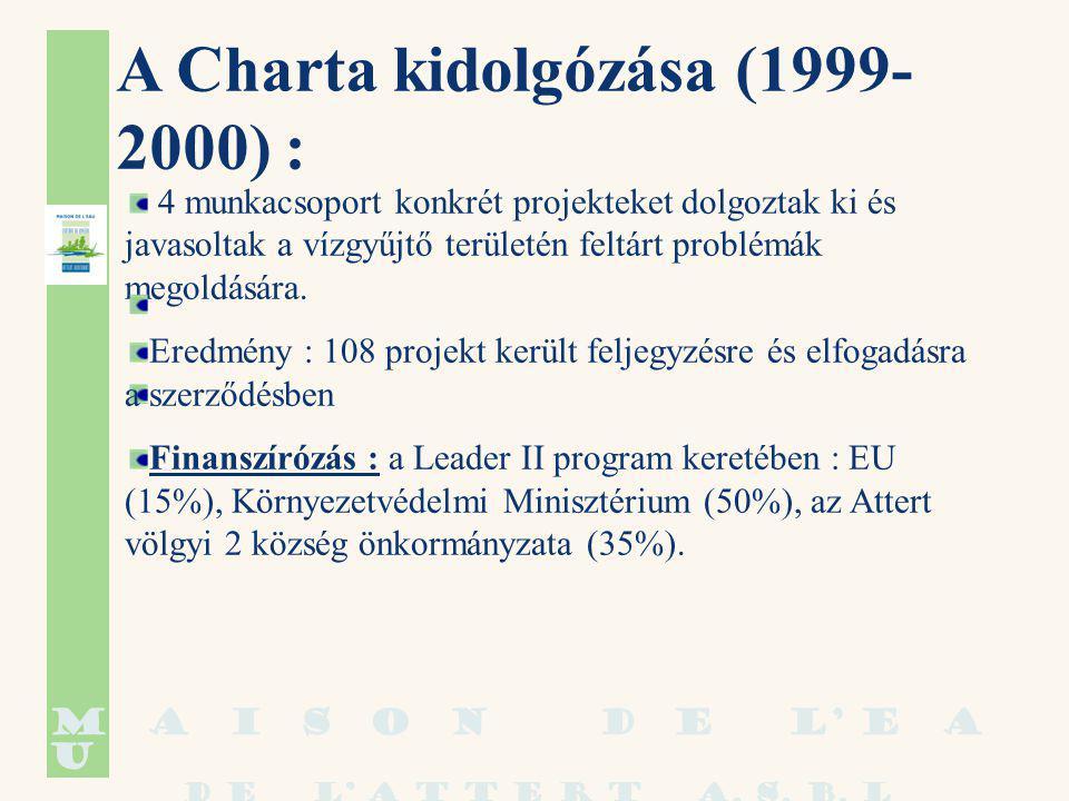 A Charta kidolgózása (1999- 2000) : M a i s o n d e l' E a u D e l' A t t e r t a.