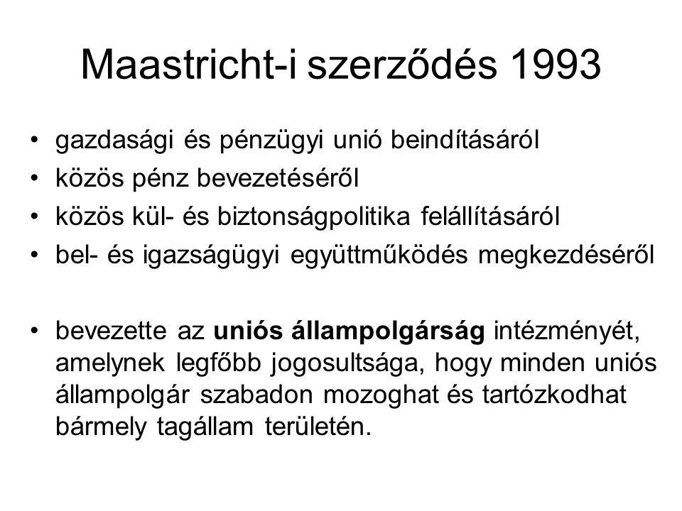 Maastricht-i szerződés 1993 •gazdasági és pénzügyi unió beindításáról •közös pénz bevezetéséről •közös kül- és biztonságpolitika felállításáról •bel-