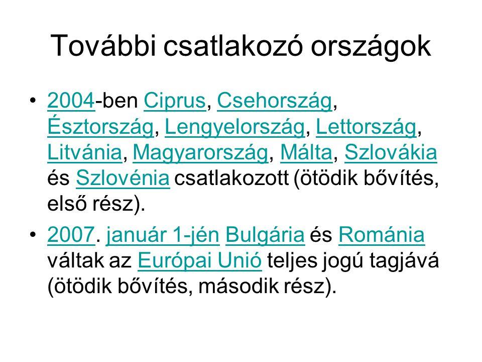 További csatlakozó országok •2004-ben Ciprus, Csehország, Észtország, Lengyelország, Lettország, Litvánia, Magyarország, Málta, Szlovákia és Szlovénia