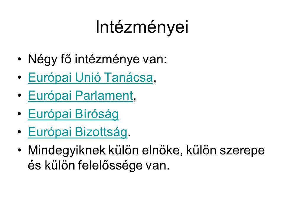 Intézményei •Négy fő intézménye van: •Európai Unió Tanácsa,Európai Unió Tanácsa •Európai Parlament,Európai Parlament •Európai BíróságEurópai Bíróság •