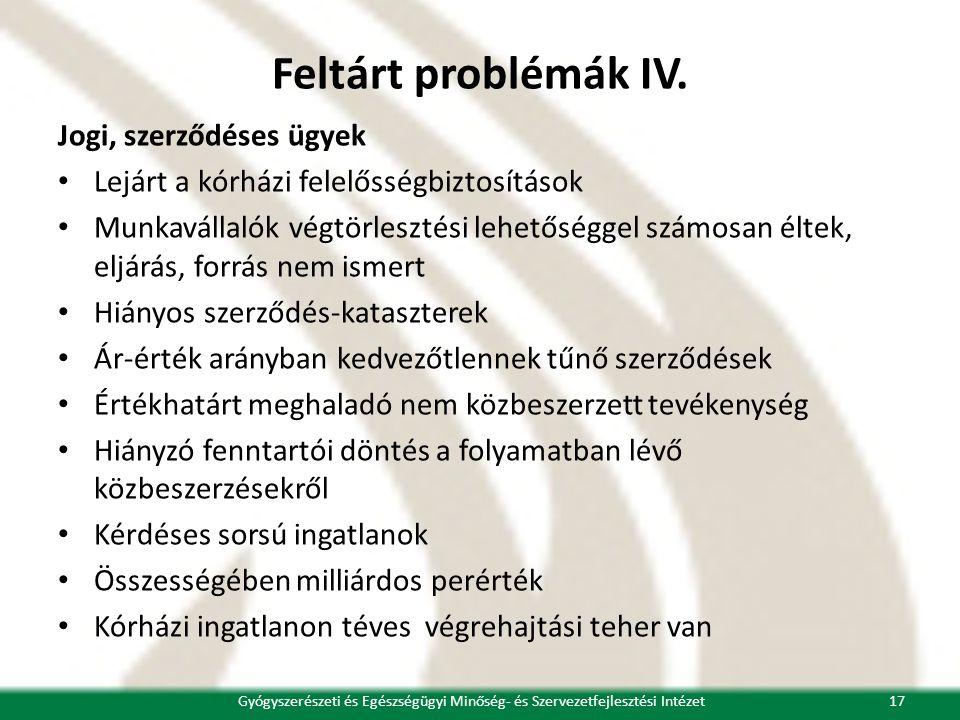Feltárt problémák IV. Jogi, szerződéses ügyek • Lejárt a kórházi felelősségbiztosítások • Munkavállalók végtörlesztési lehetőséggel számosan éltek, el