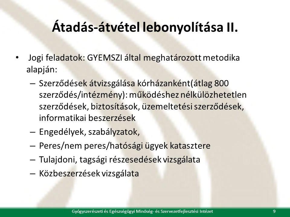 Átadás-átvétel lebonyolítása II.